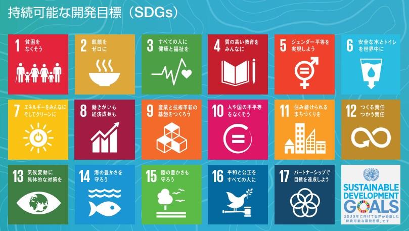 ステップ1:SDGsを理解する